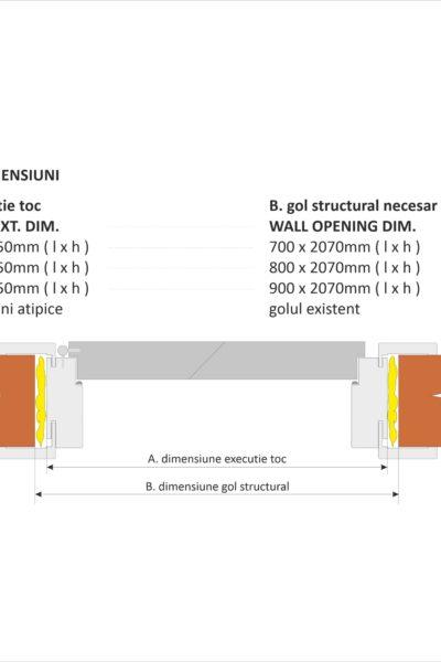 Dimensiuni standard
